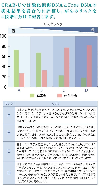 CRAB-U_グラフ750.jpg